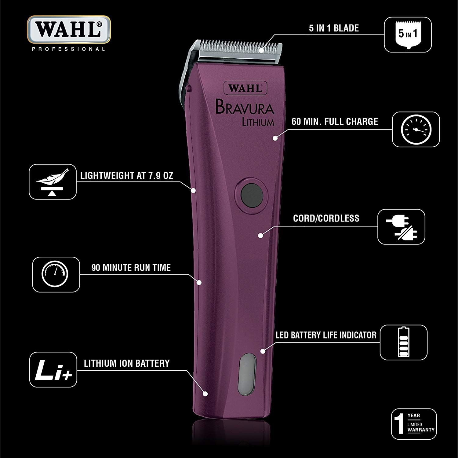 Best Professional Dog Clippers Reviews [Top 5 Picks In