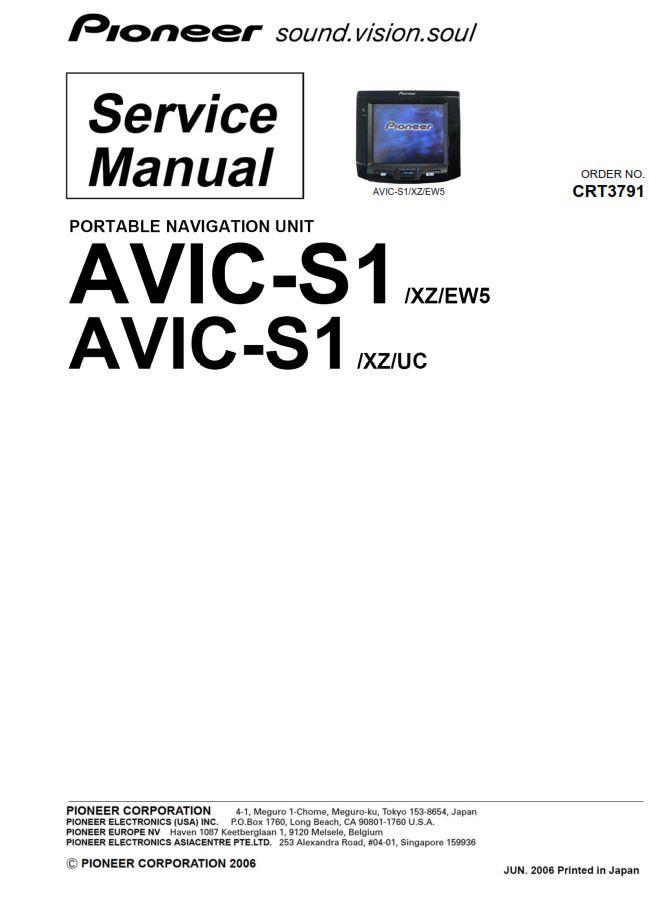 Pioneer AVIC S1 Portable Navigation Unit Service Manual