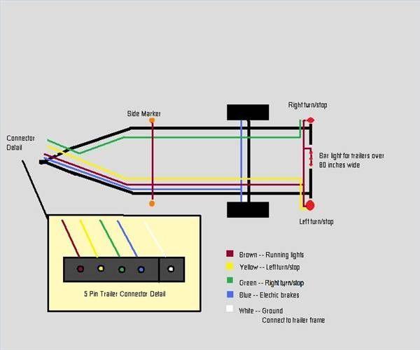 5 Pin Trailer Wiring Diagram With Brakes