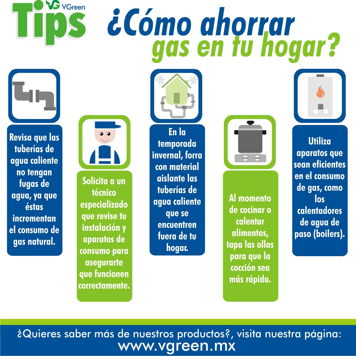 como ahorrar gas en tu hogar si conoces alg n tip para