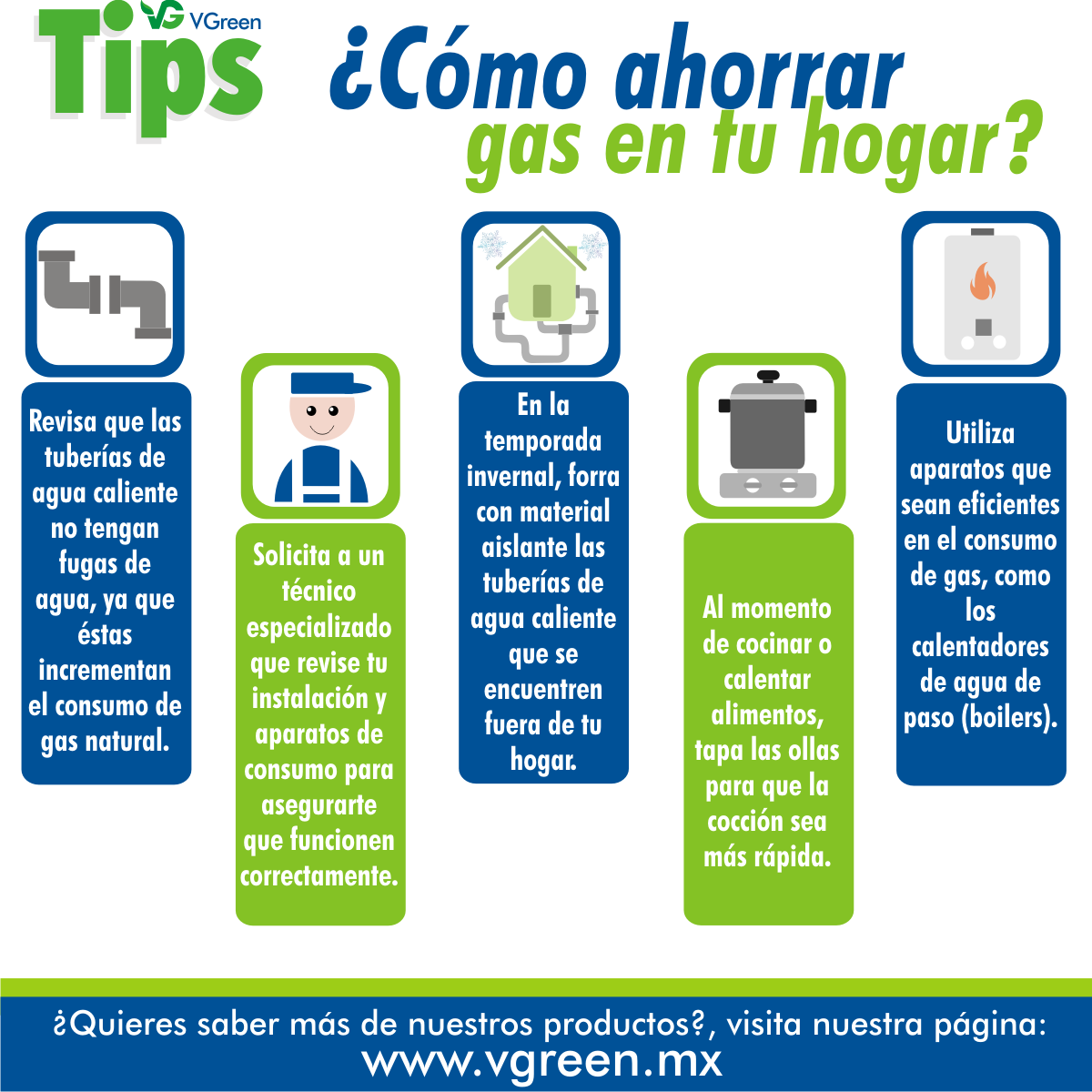 Pin de vgreen m xico en vgreen tips medio ambiente cuidado del medio ambiente y medioambiente - Consejos de reciclaje ...