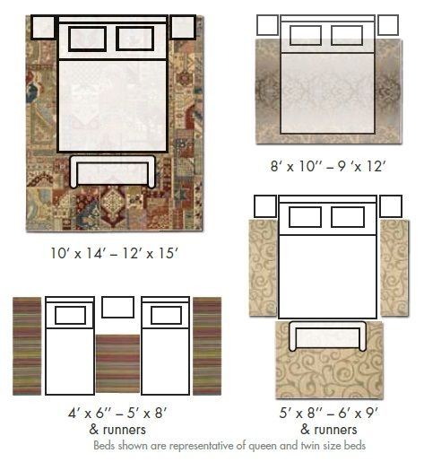 Sizing And Positioning Your Rug Correctly How To Guides