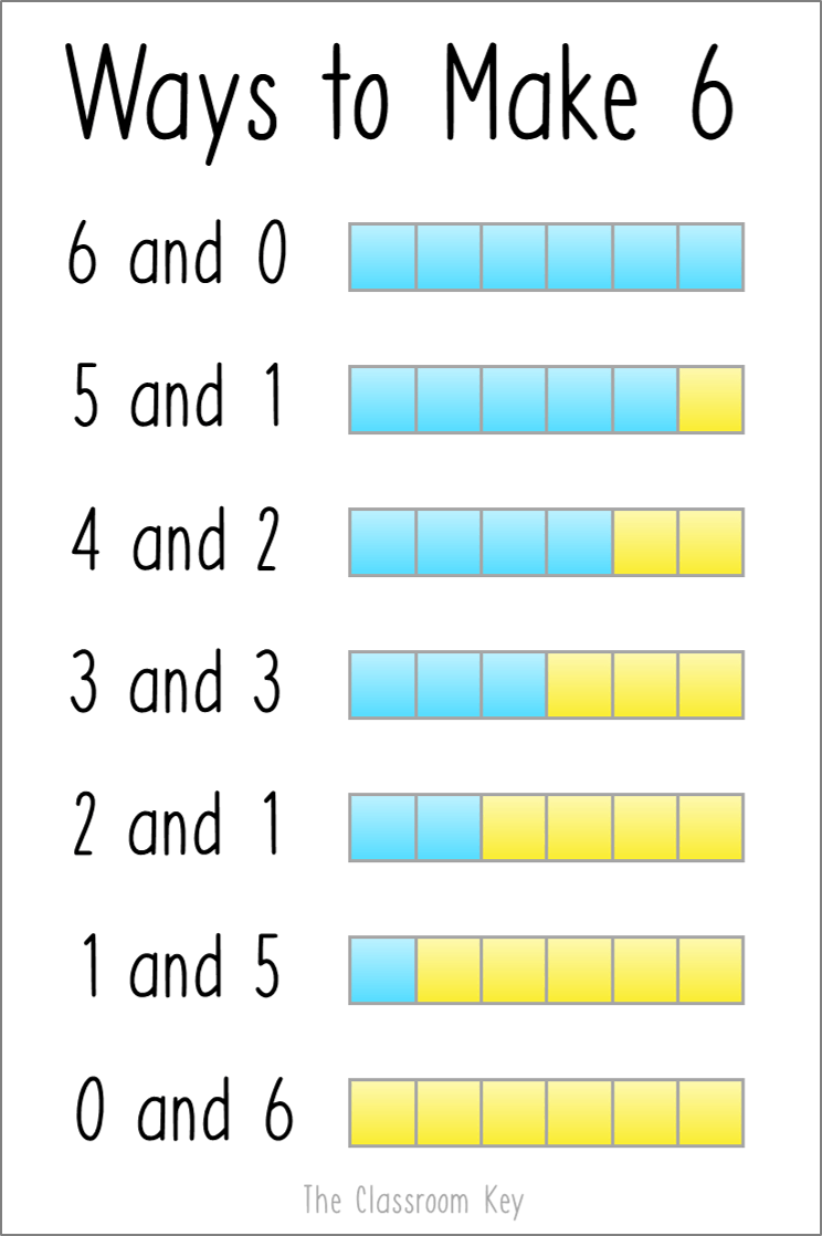 Workbooks senses worksheets ks1 : 5 Must Try Classroom Tools for Building Number Sense | Math ...