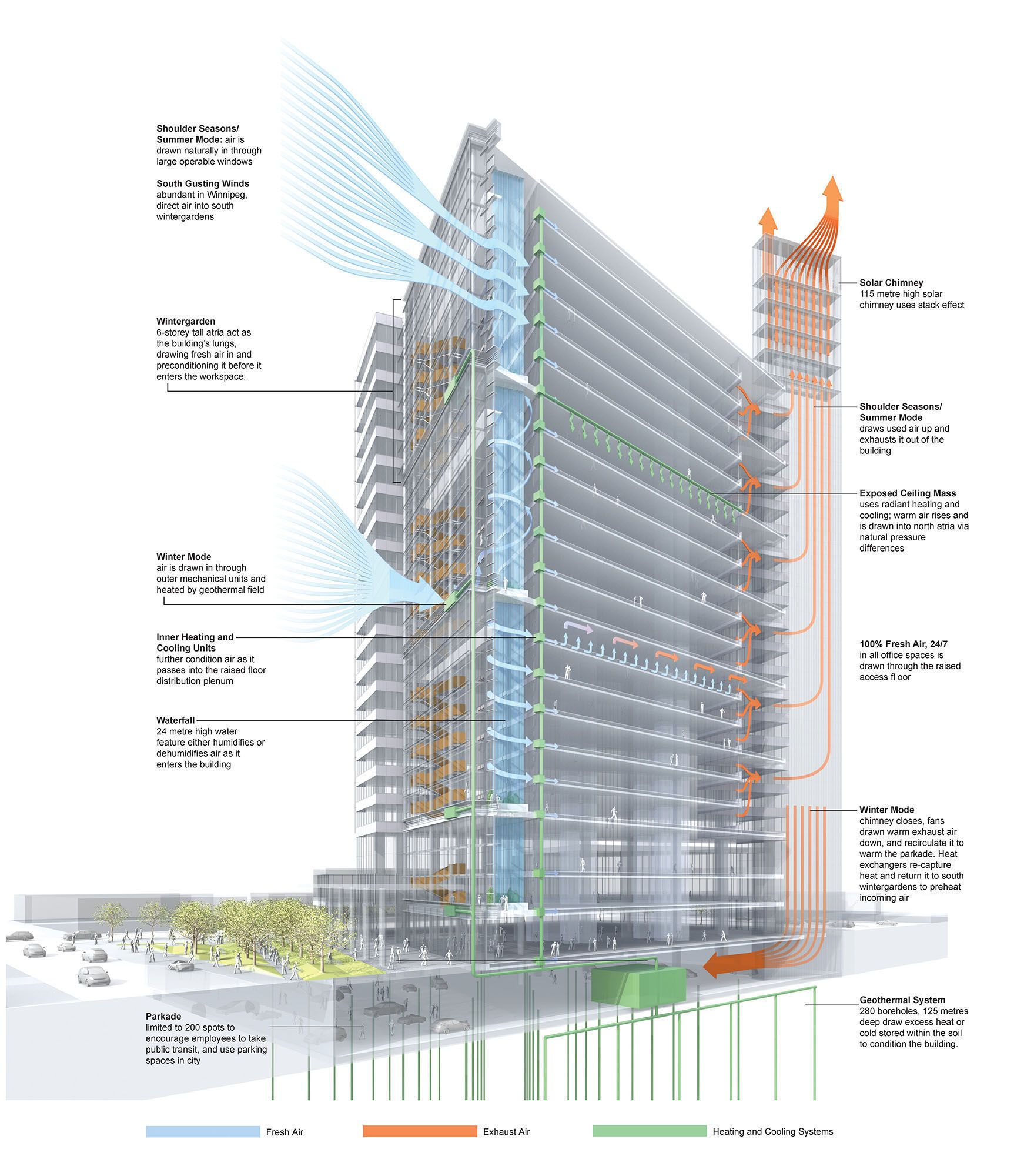 Ayy Lmao Energy Solutions Kwanpo Study Architecture