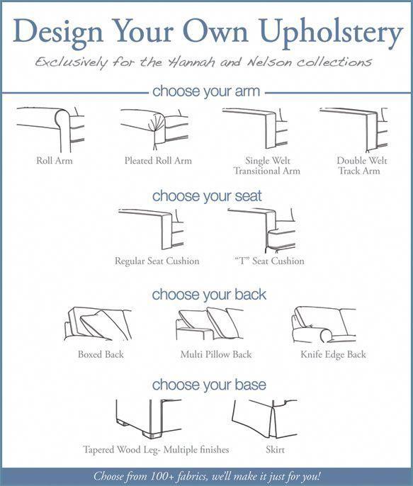 Design Your Own Sofa Boston Interiors Blog