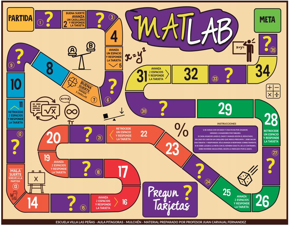 MATLAB. Juego de tablero, de matemáticas, para descargar | Juegos de matemáticas, Juegos de ...