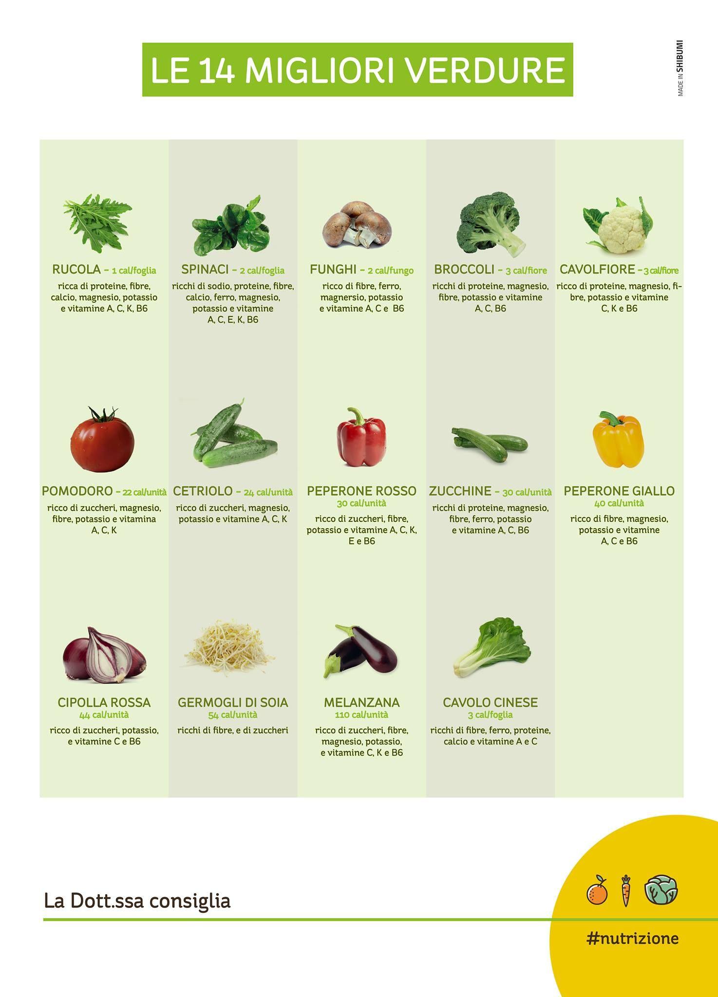 14 verdure ideali per la vostra dieta e per una sana alimentazione. Ecco quali sono.