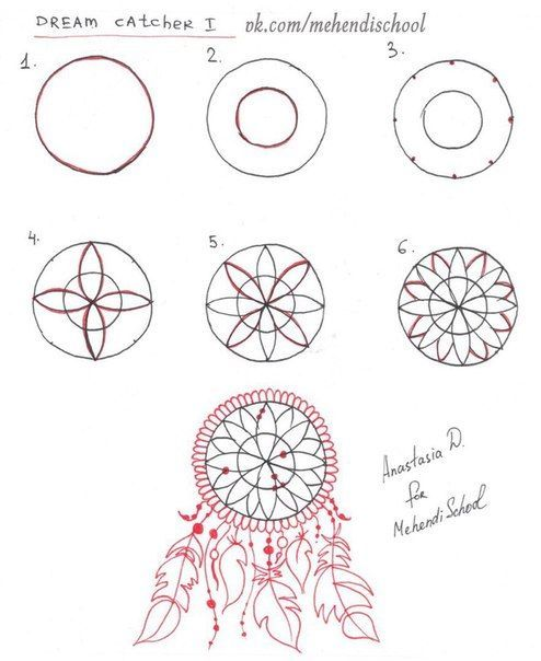 Find this Pin and more on Эскизы Мехенди by dgynalbayari. How to draw dream  catcher