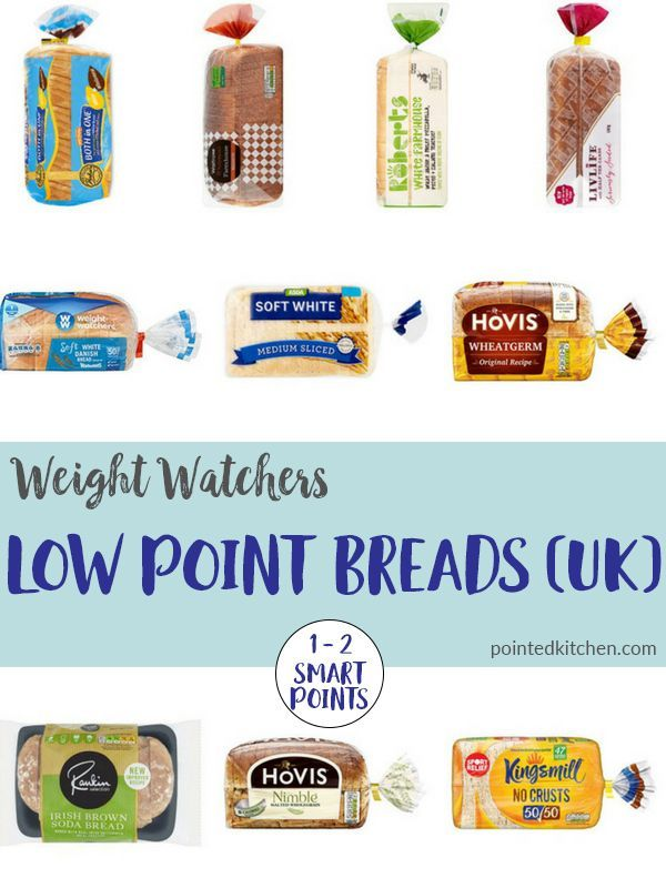#freestyle #resource #watchers #watchers #program #weight #breads #weight #useful #points #these #po...
