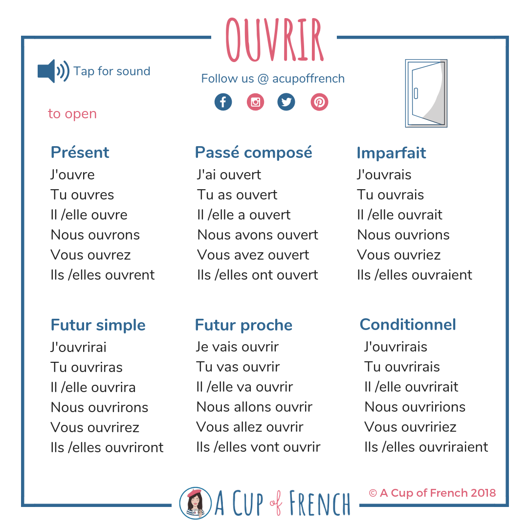 French Conjugation A Cup Of French Verbes Francais Francais Debutant Phrases En Francais [ 1080 x 1080 Pixel ]