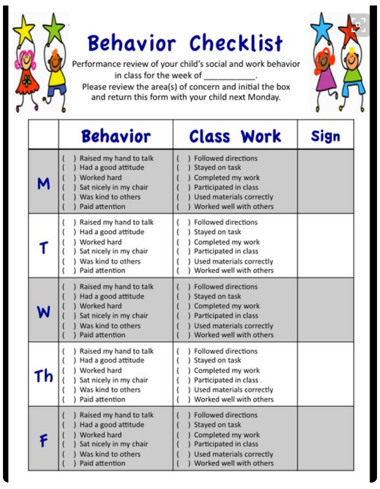 A behavior checklist for common behavior issues met in a ...