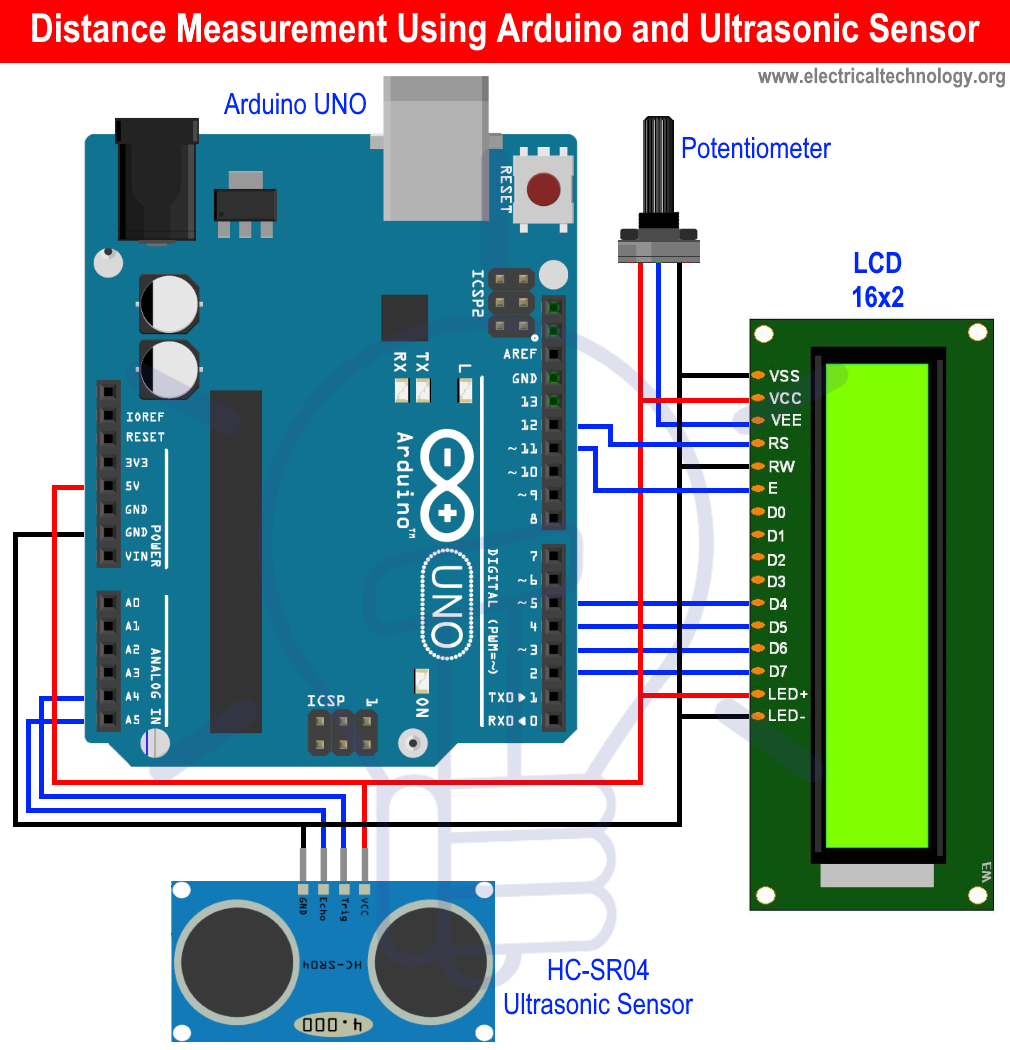 Distance Measurement Using Arduino And Ultrasonic Sensor Arduino Cool Arduino Projects Arduino Projects