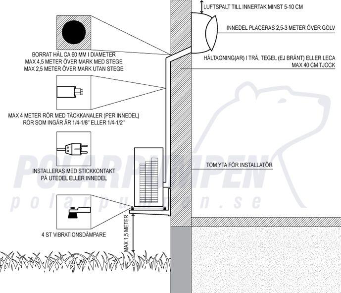 luft luft värmepump installation pris