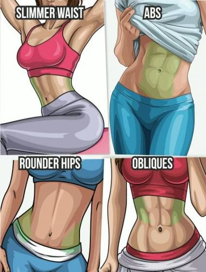 31+ Ideas Fitness Gym Motivation To Lose Weight #motivation #fitness