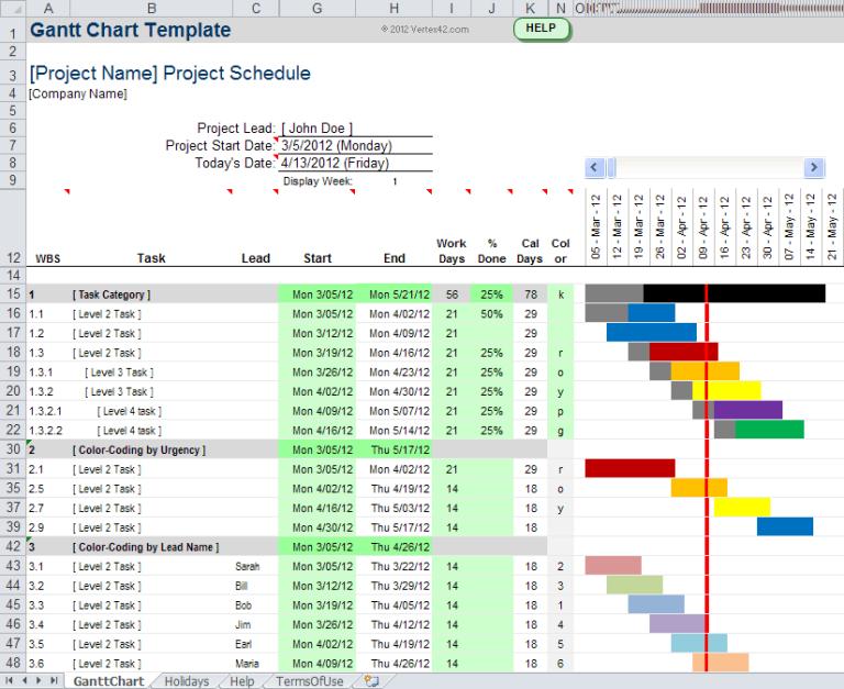 Excel Gantt Chart Template 100 Gantt Chart Templates Project Management Templates Gantt Chart