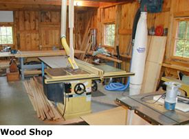 Perfect Mitersaw Dust Coll Shop Vac Vs Dust Collector  By