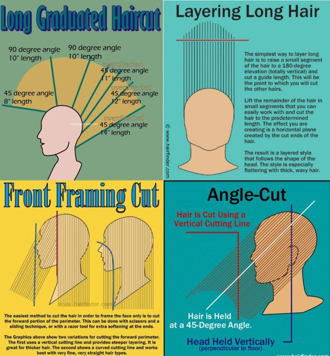 Layering Hair Extensions | Follow these instructions for a Layered Hairstyle #diyhaircut