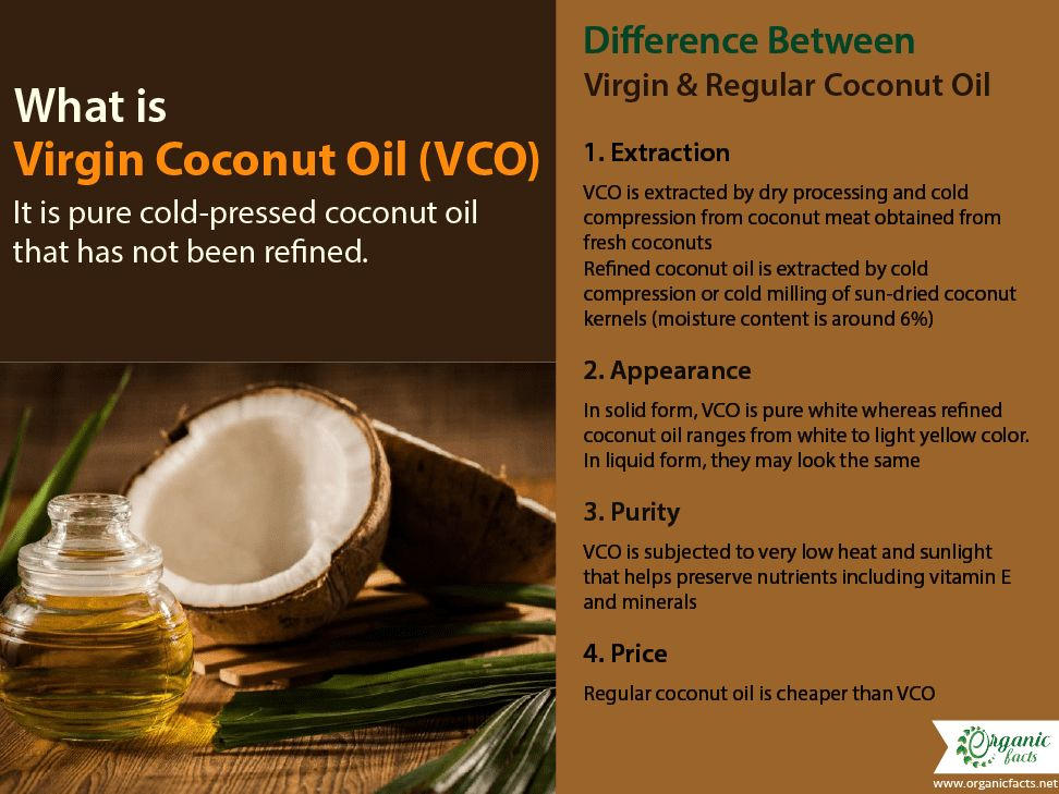 Difference Between Refined Coconut Oil And Virgin Coconut Oil In 2021 Virgin Coconut Oil Coconut Oil Coconut