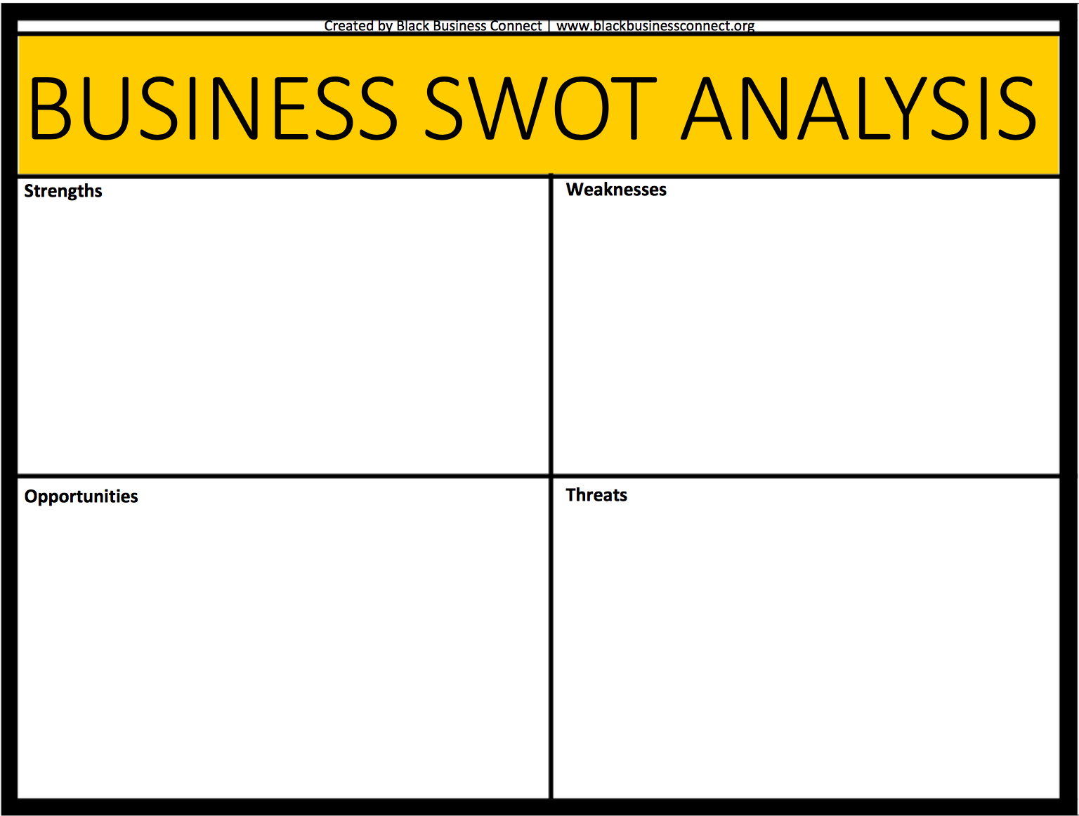 Assess Your Business Strength By Conducting A Swot Analysis The