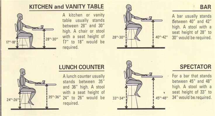 Bar Stool Dimensions Google Search Bar Height Stools Bar Stool Chairs Stool Height