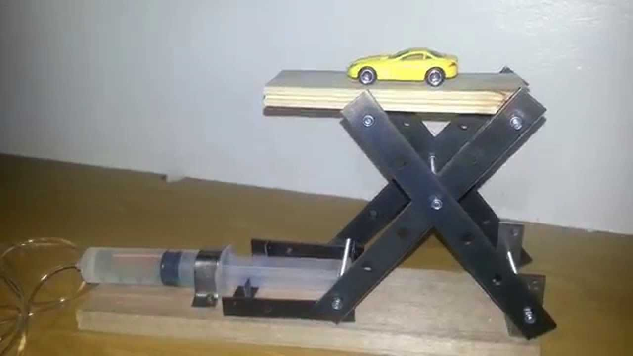 Hydraulic Arm Science Fair Projects : Hydraulic project ideas grade sixth science