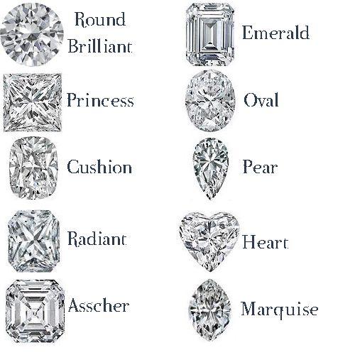 Engagement Rings In Houston Shaftel Diamonds Trending Engagement Rings Ring Trends Engagement Rings