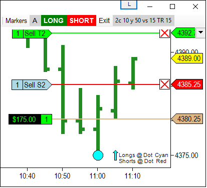Get The Sistema Markers Plus Para Ninjatrader For Trading The Eminis Futures Market Visit Us Https Tinyurl Com Y24e8r5l Hagalo Usted Mismo