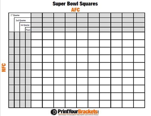 Super bowl bracket squares version best super bowl for Free super bowl pool templates