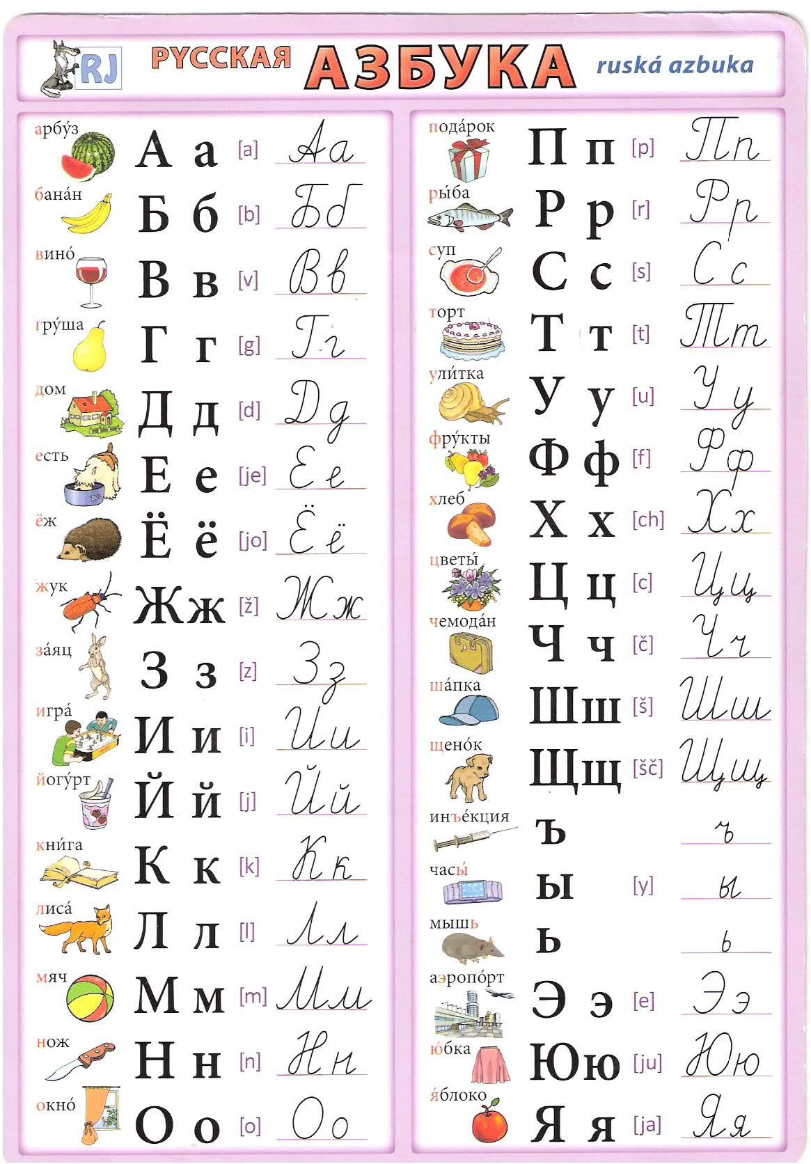 Pусский алфавит  Russian alphabet  Ruska azbuka  Руска