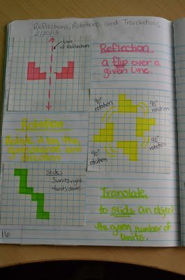 Transformation pages for the interactive notebook