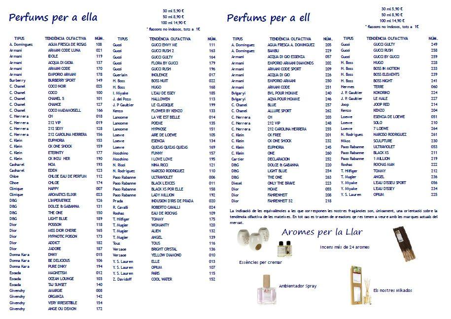 Pharma parfums lista imitaciones