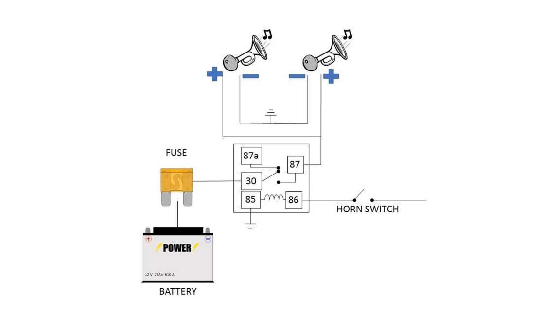 subaru horn wiring diagram pin on wiring chart picture  pin on wiring chart picture