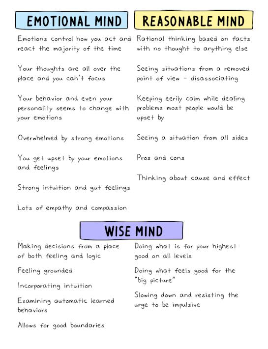 Breathe. An Anxiety Workbook - Blessing Manifestin