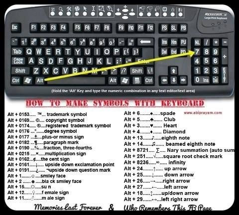 How To Make Symbols With Keyboard Things To Remember Pinterest