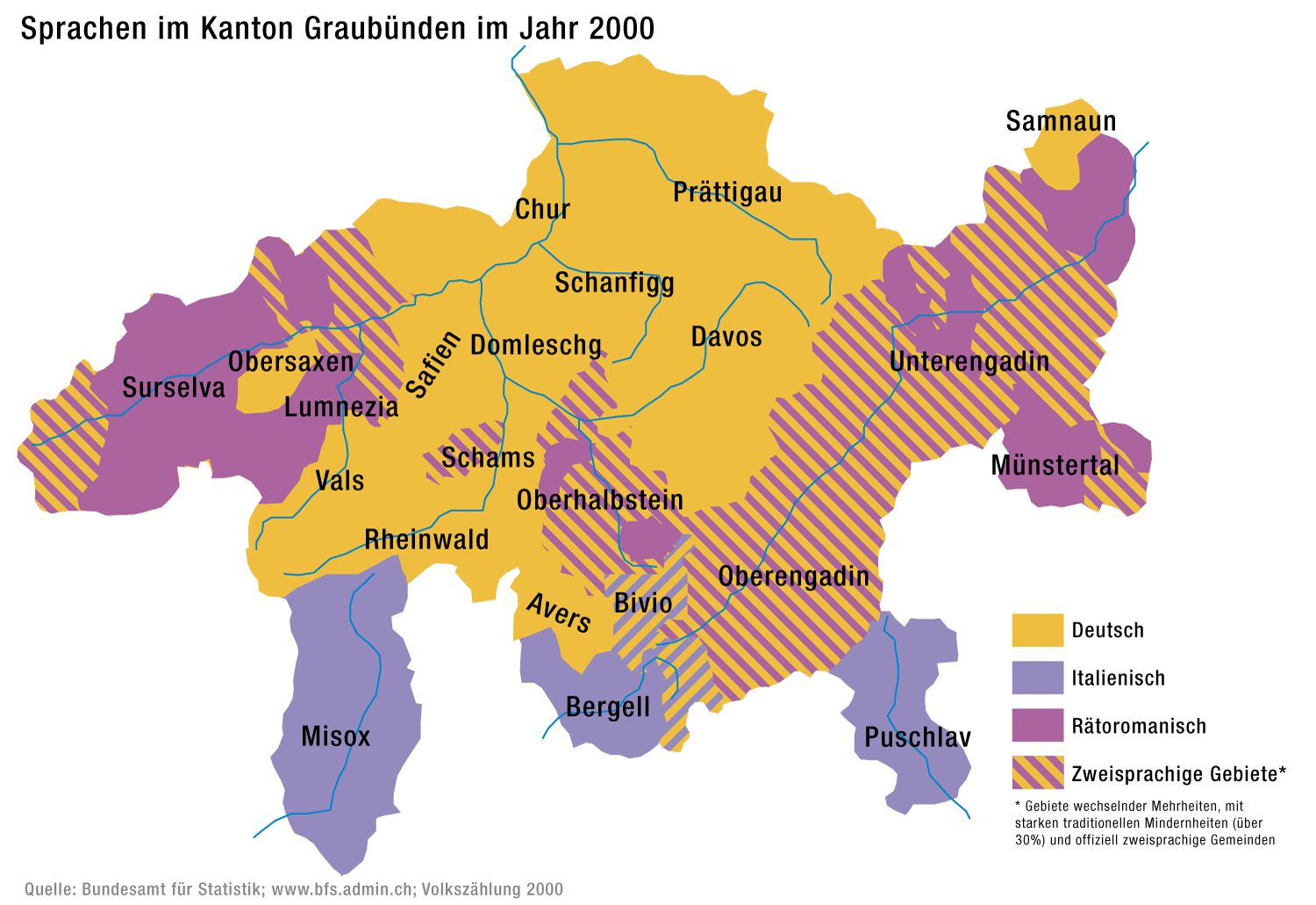 Geographical distribution of languages in Grisons canton