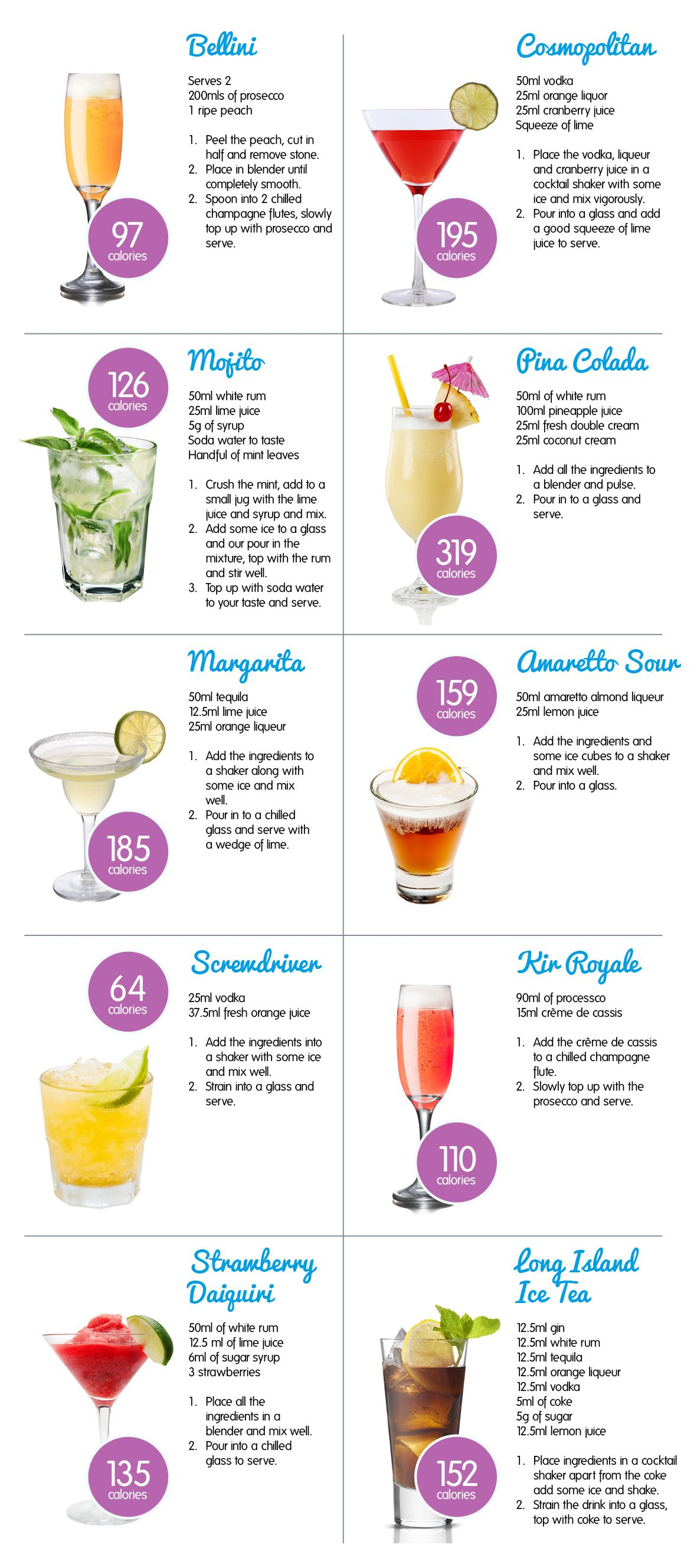 summercocktails | wedding in 2018 | pinterest | cocktails, summer