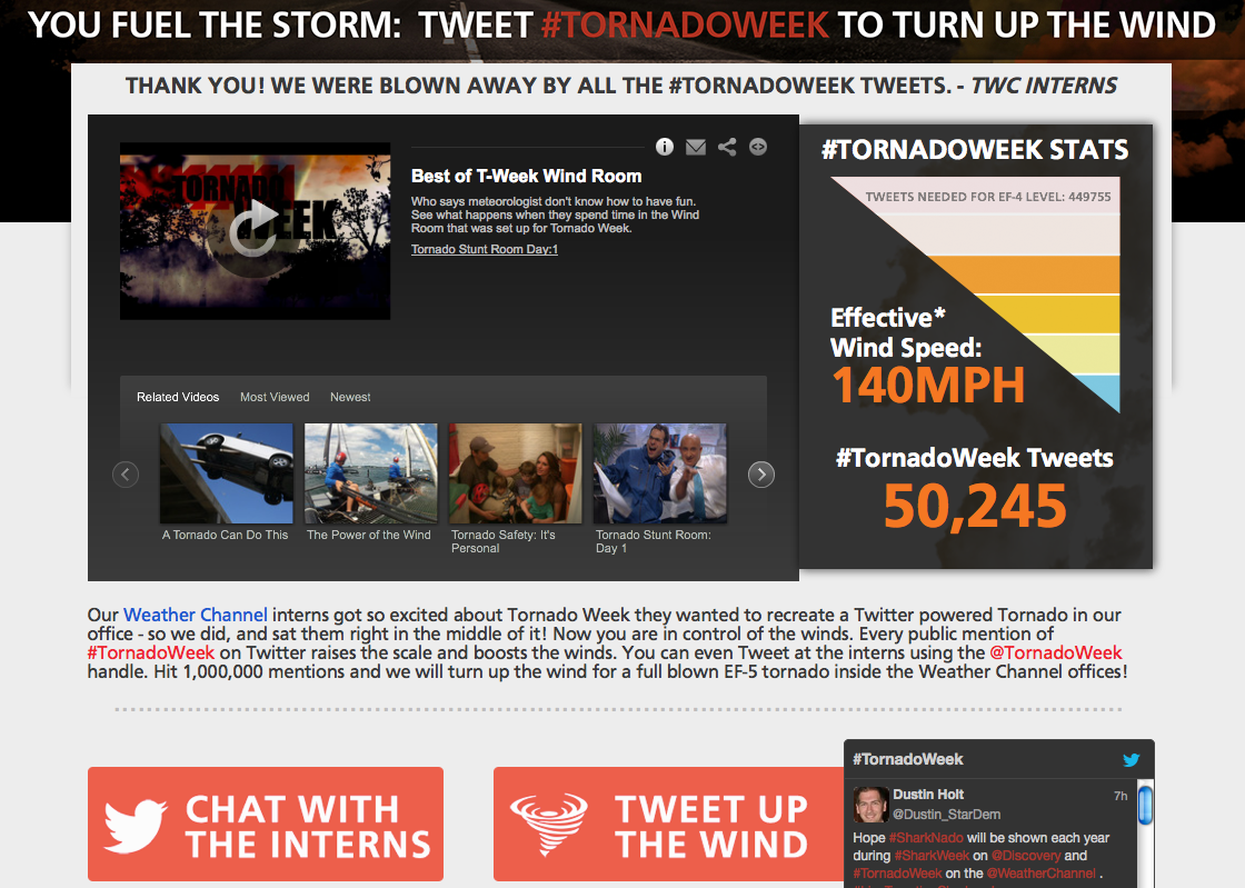 Weather Channel's tornado week  Example for Social TV