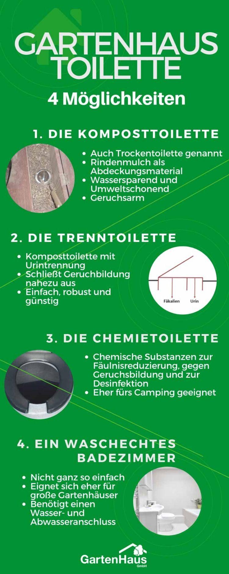 Toilette Im Gartenhaus Diese 4 Moglichkeiten Gibt Es Gartenhaus
