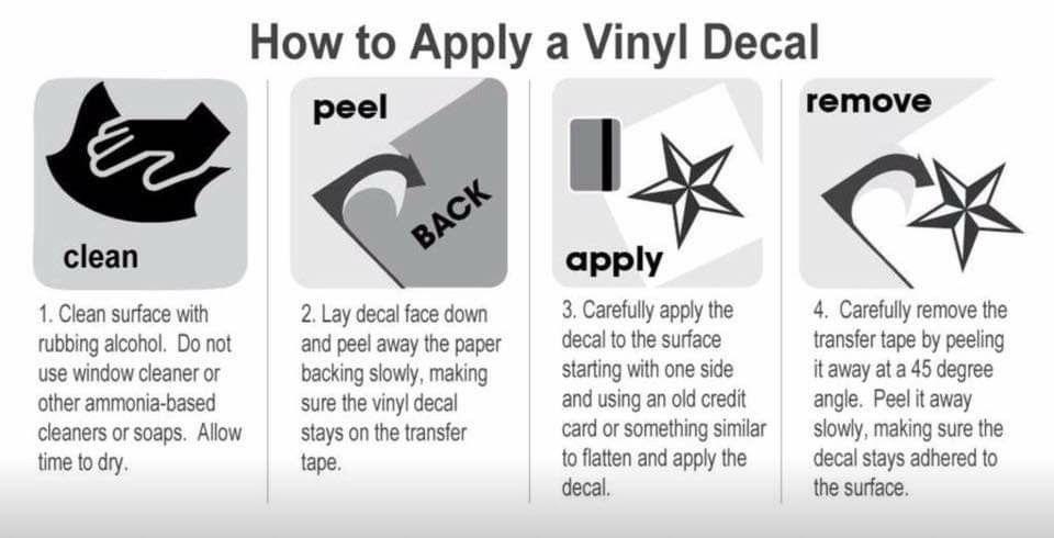 Instructions for customer - vinyl sticker | Vinyl decals ...