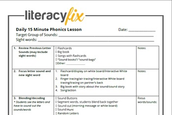 lesson plan template writings on the whiteboard all.html