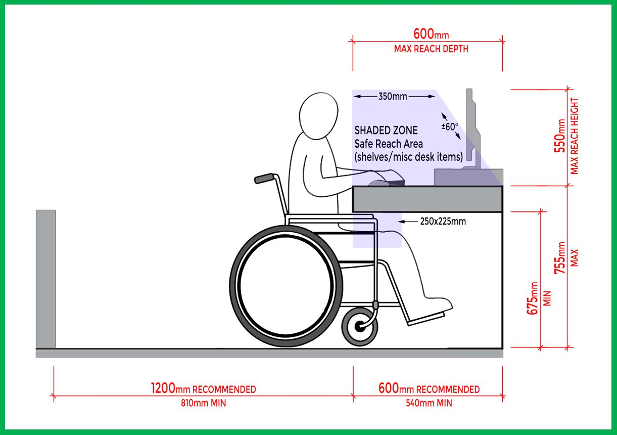 Desk Height For Wheelchair User Google Search