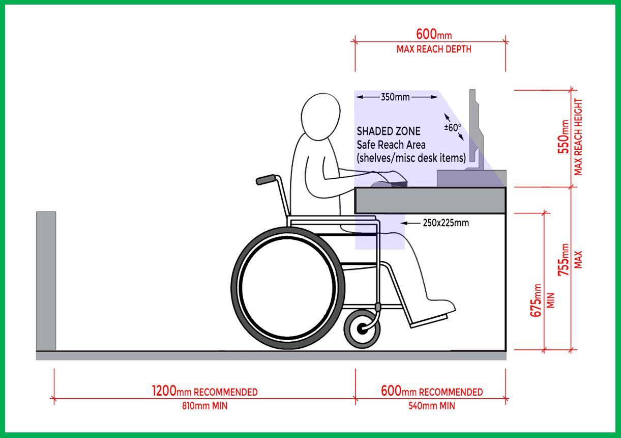 Desk Height For Wheelchair User Google Search Desks For