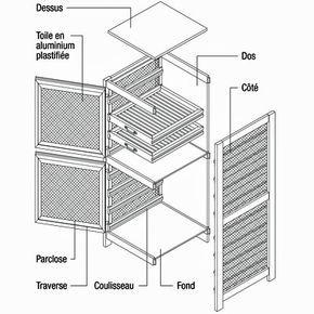 concevoir un l gumier en bois chez soi en 2019. Black Bedroom Furniture Sets. Home Design Ideas