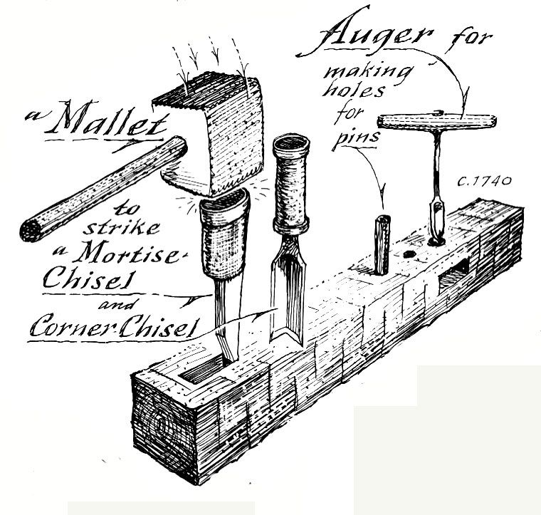Timber framing methods | wood working | Pinterest | Herramientas ...