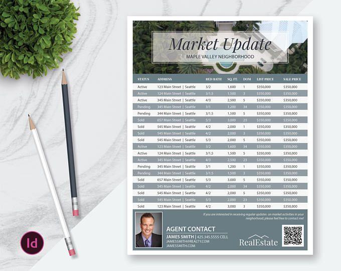 indesign real estate market update flyer template