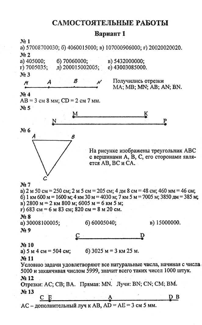 Домашние задания по учебнику демидовой т.е 2класс