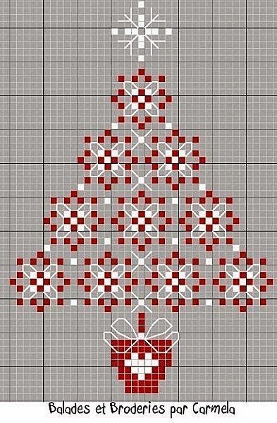 image result for free christmas tree cross stitch patterns - Free Christmas Cross Stitch Patterns
