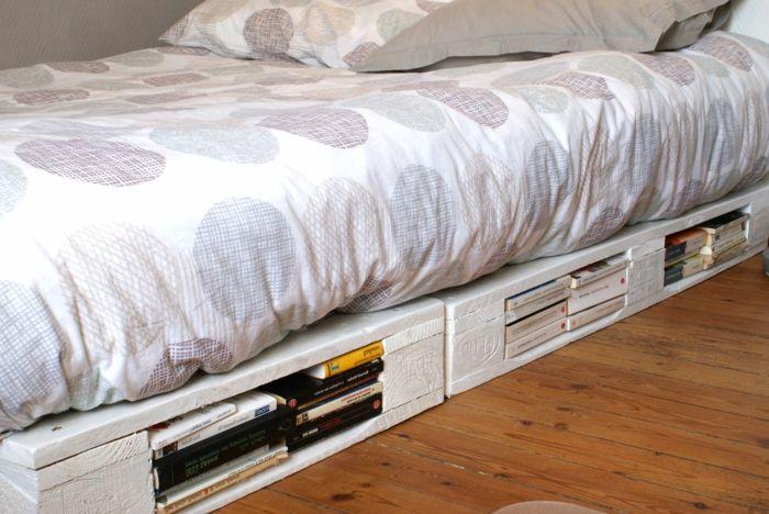 Interieur Ideen Mit Europaletten Bett In 2018 Schlafzimmer Ideen