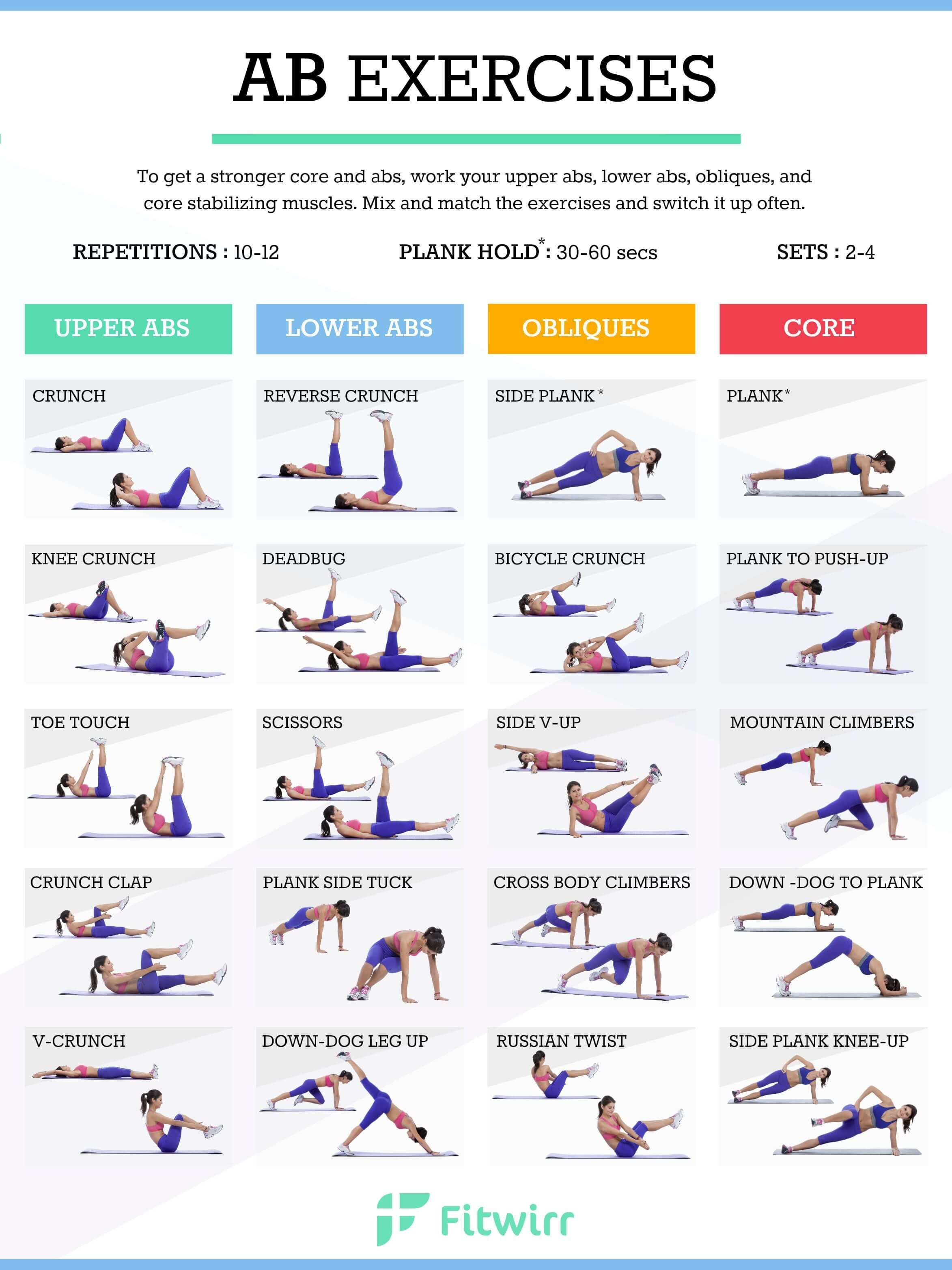 Abs exercise chart for women absexercises absworkouts posted by newhowtolosebellyfat also the absolute best exercises ab workouts rh pinterest