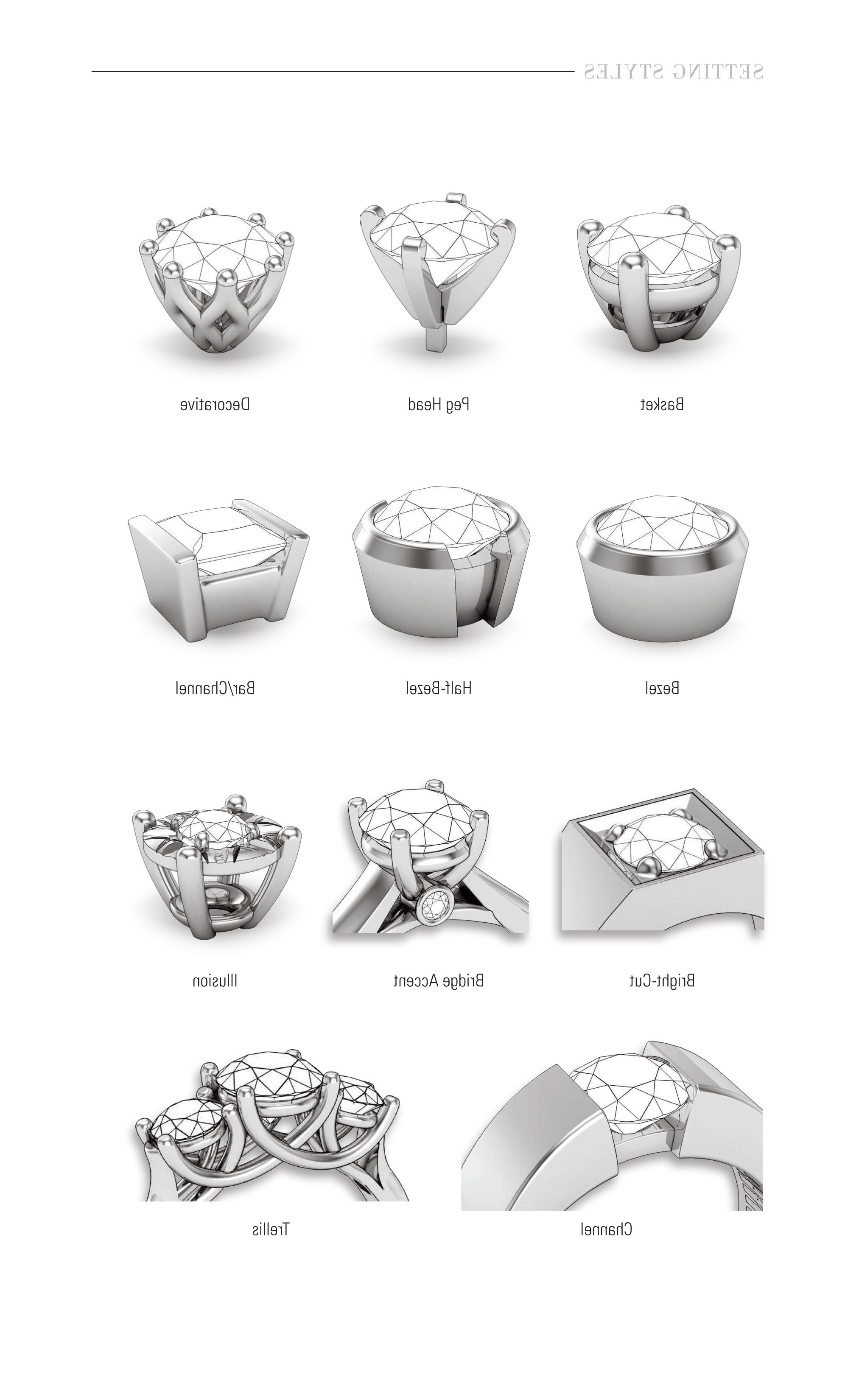 Different Types Of Diamond Ring Settings Types Of Wedding Rings Types Of Diamonds Diamond Ring Settings